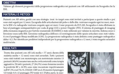 Elementi prognostici della progressione radiografica nei pazienti con artrite reumatoide valutati mediante tecniche di ecografia e risonanza magnetica